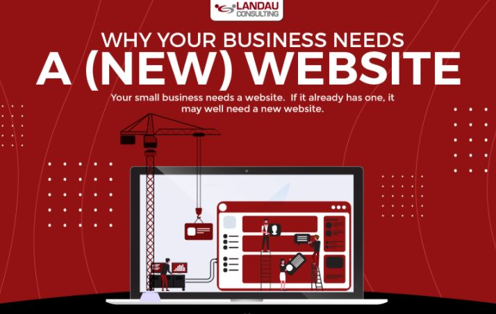 Why Your Business Needs a New Website